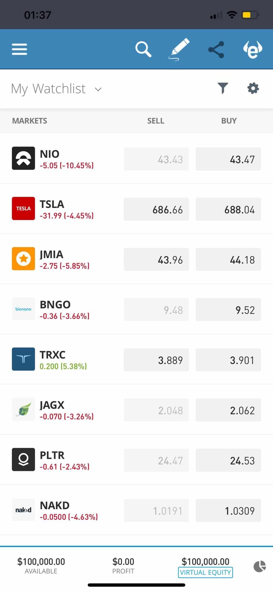 načini za zaradu dionica bitcoina koja trgovina dionica aplikacija ima kriptovalute