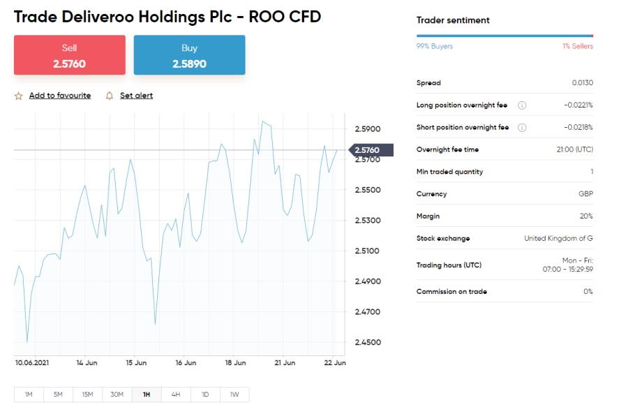 capital.com stocks - best stock trading platform