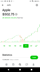 Robinhood app review tools and analysis