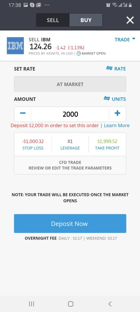 eToro short selling