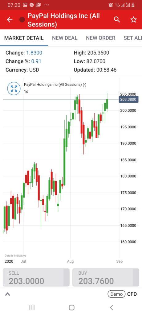 IG stock trading app