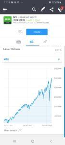 S&P 500 eToro mobile app
