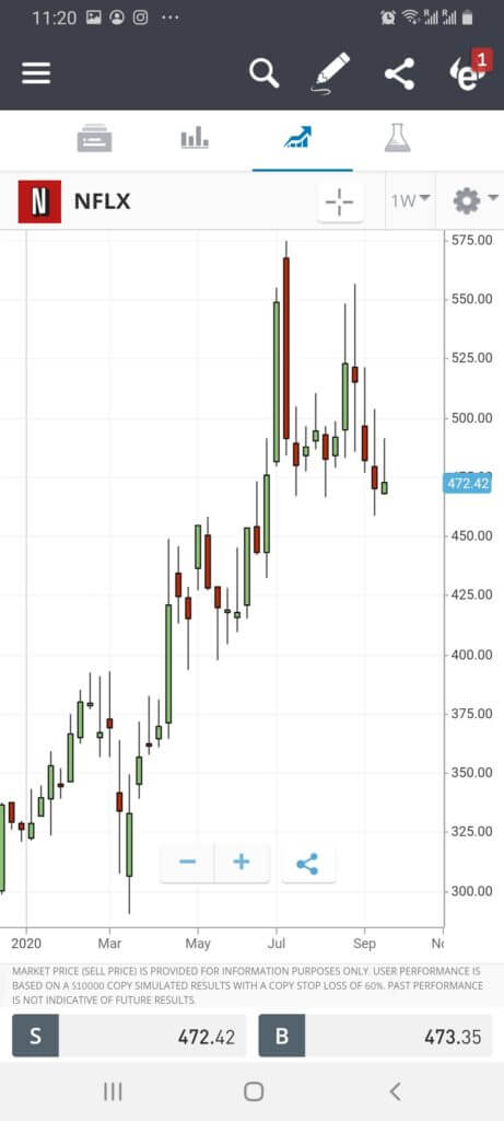 Netflix - Best Growth Stock to Buy