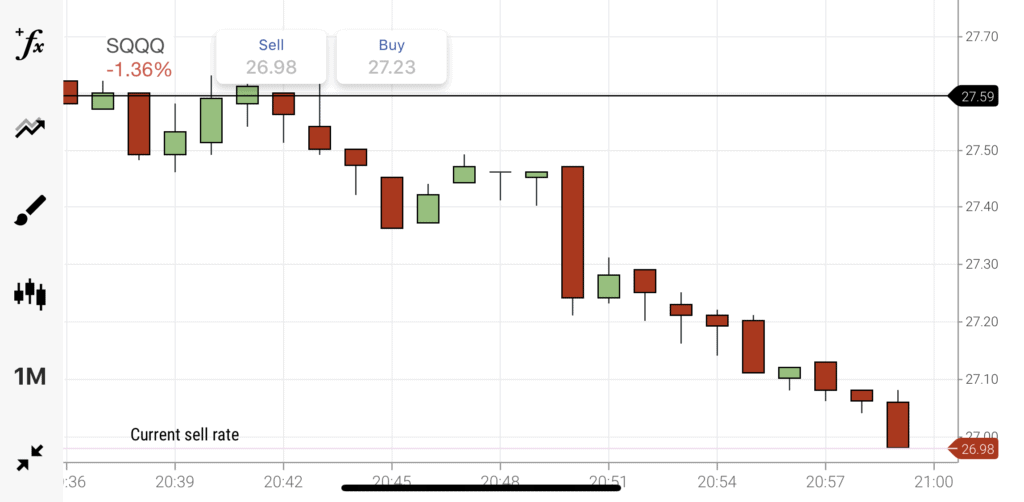 plus500 chart in landscape orientation