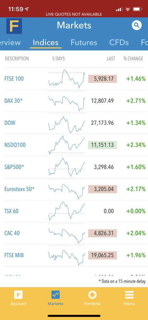 fineco stock app cac40