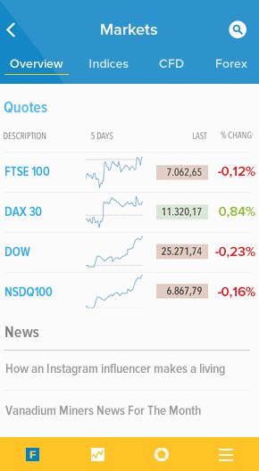 fineco stock app 1