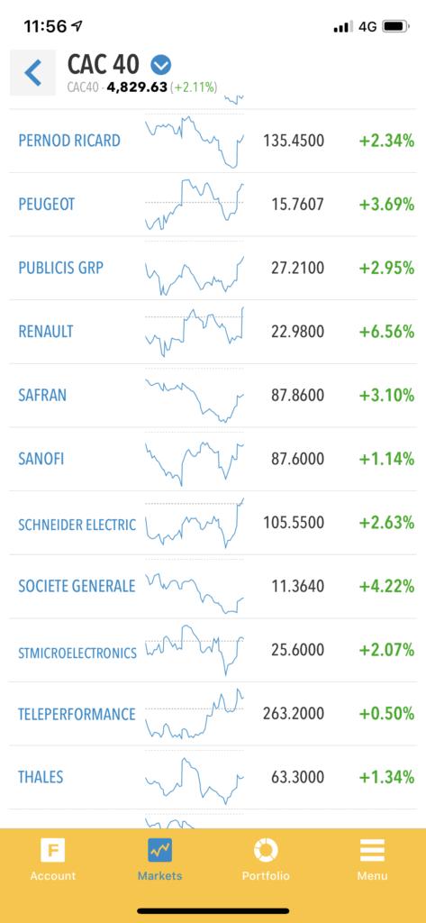 fineco stock app - Sanofi stock