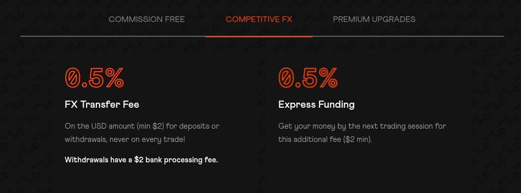 Hello Stake FX fee