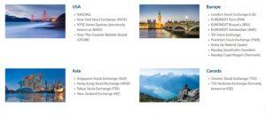 ANZ International Markets