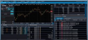 ANZ Pro Trading Platform