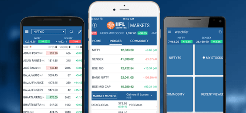 IFLL Markets app