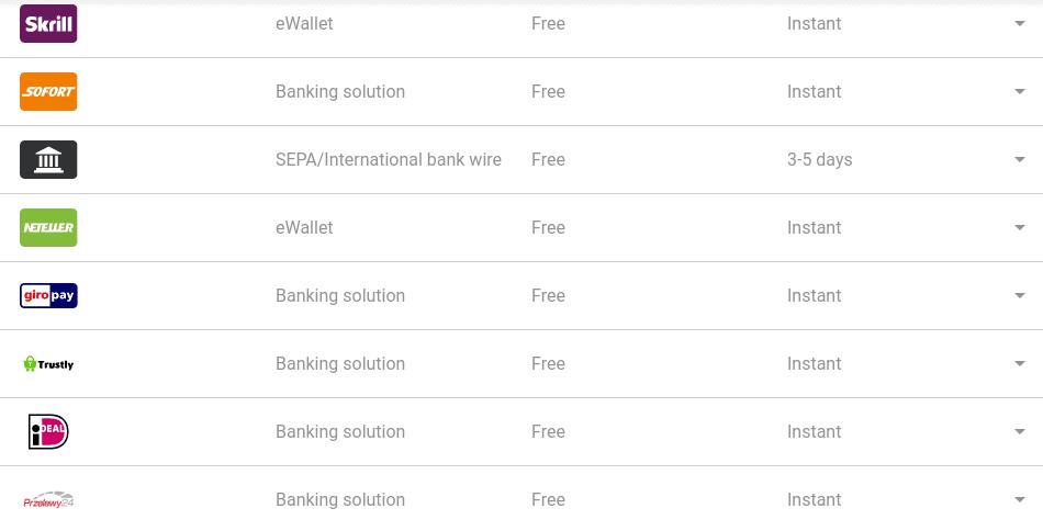 Libertex payment options