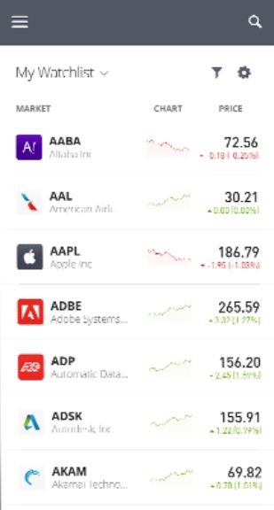 eToro Mobile App Watchlist