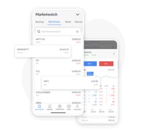 zhedora trading app