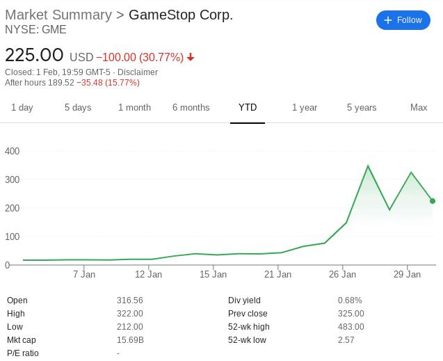 gamestop share price 2021