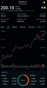 Webull Mobile App Stock Page