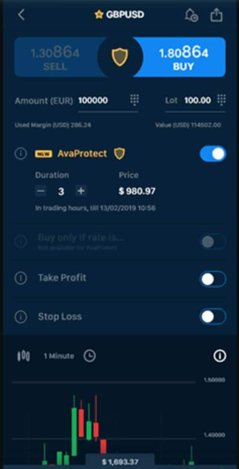 AvaTrade Mobile App