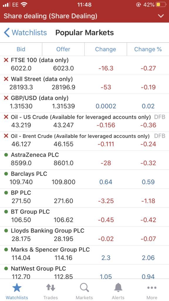 IG Smart Portfolios best mutual fund apps