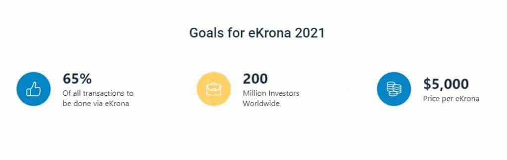 Ekrona Cryptocurrency Goals