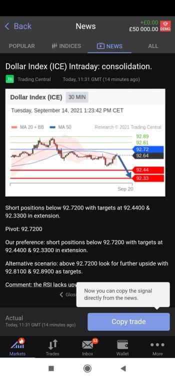 Market news on the Libertex App