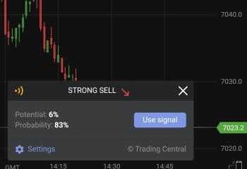 How to sell on Libertex