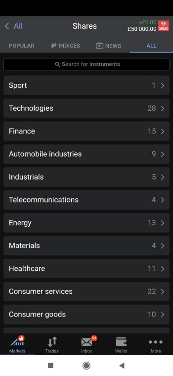 Share CFDs by category Libertex app